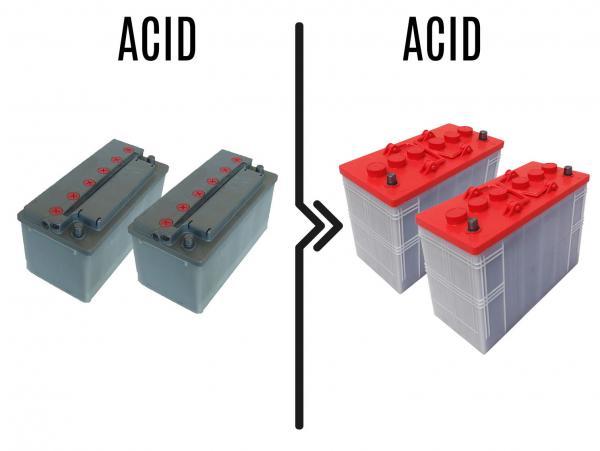 Differenza prezzo per cambio batterie da 72/96A a 118/157A acido